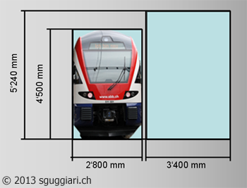 Stadler KISS Aeroexpress - Profile